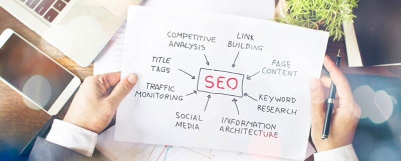 What Does Organic SEO Really Mean?